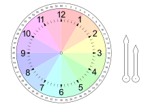 Uhren Und Uhrzeit Arbeitsblatter Lernuhr Basteln