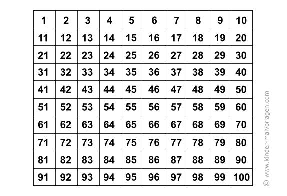 Zahlen bis 100 lernen zählen Arbeitsblätter ausdrucken
